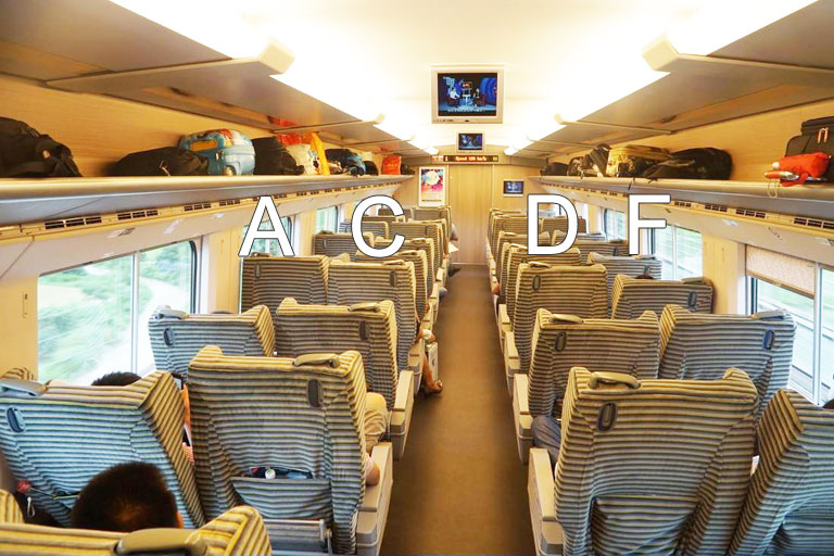 China High Speed Train First Class Seats