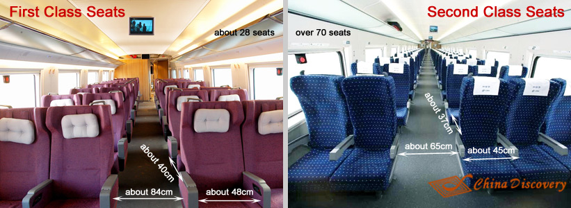 First Class Seats vs. Second Class Seats