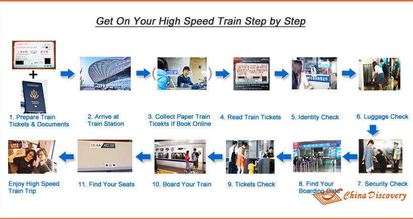 How to Board a High Speed Train