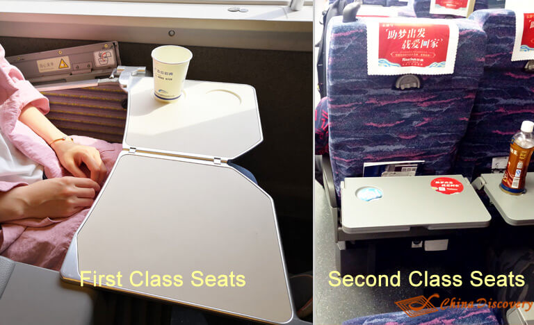 Difference between First Class and Economy
