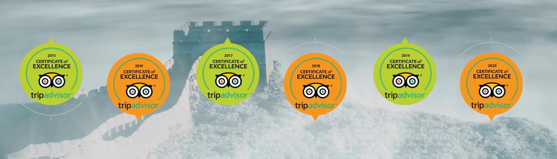 Reviews about China Discovery on TripAdvisor