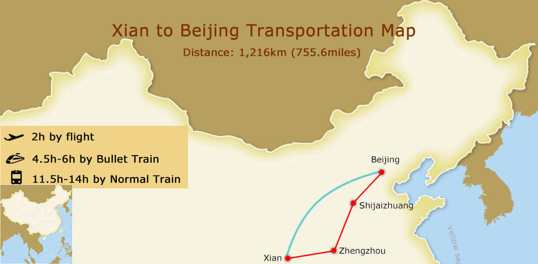 Xian to Beijing map