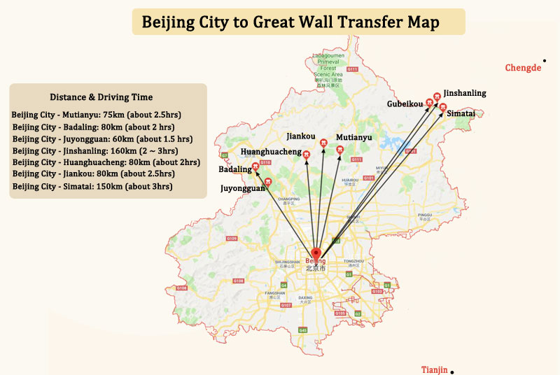 Get from Beijing City to Great Wall of China