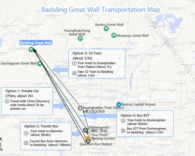 Badaling Great Wall Transportation Map