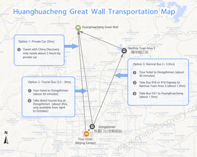 Huanghuacheng Great Wall Transportation Map