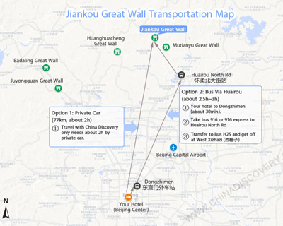 Jiankou Great Wall Transportation Map