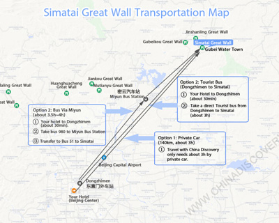 Simatai Great Wall Transportation Map