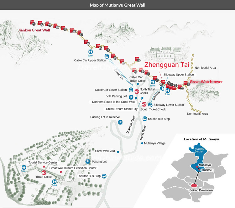 Mutianyu Great Wall Features Transfer Map Beijing
