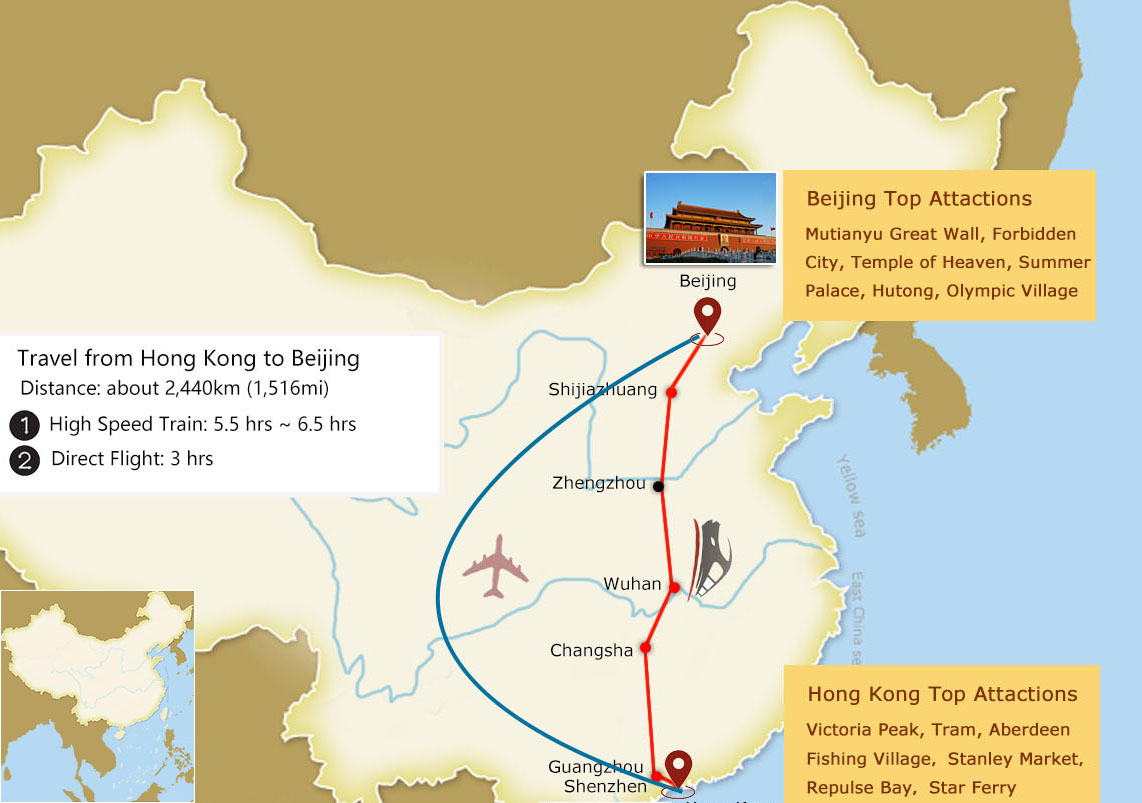 Travel from Hong Kong to Beijing