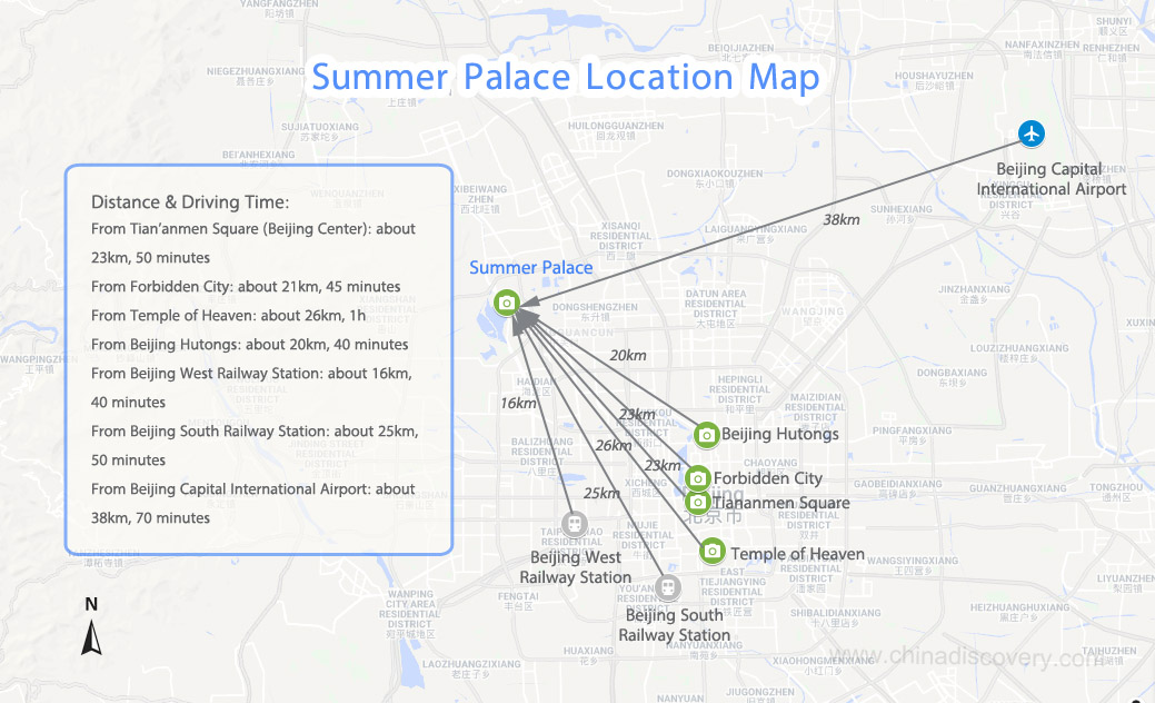 Summer Palace Location Map