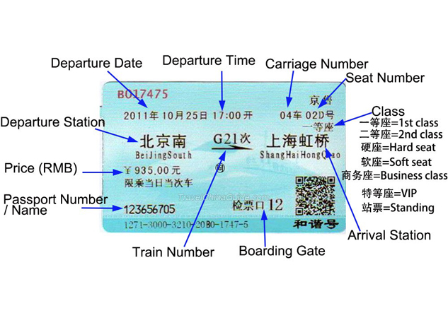 How to Board & Disembark China High Speed Trains