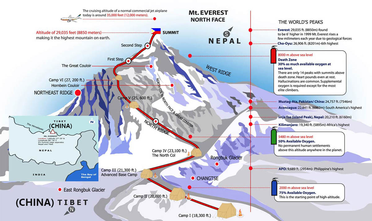 Mount Everest Maps on Topographic Map Worksheet
