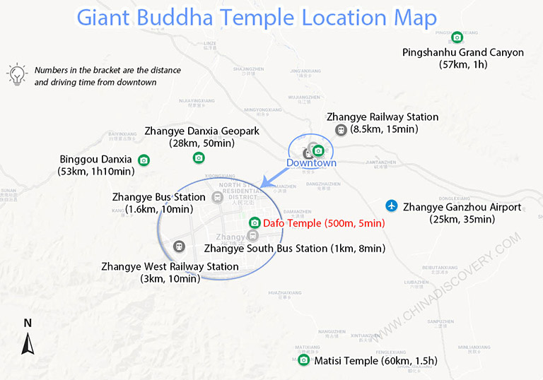 Giant Buddha Temple