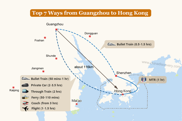 Top 7 Ways from Guangzhou to Hong Kong