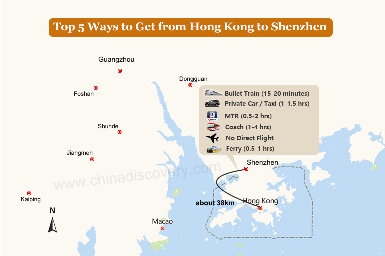 Top 5 Ways to Get from Hong Kong to Shenzhen