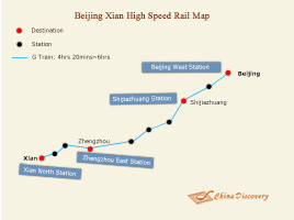 Beijing Xian High Speed Railway Map