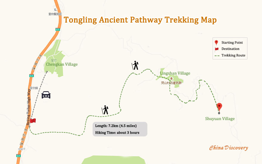 Tongling Ancient Pathway