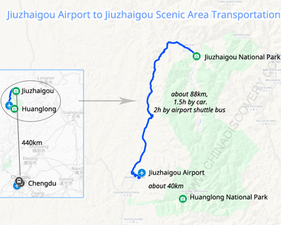 Jiuzhaigou Airport to Jiuzhaigou Scenic Area Transportation Map