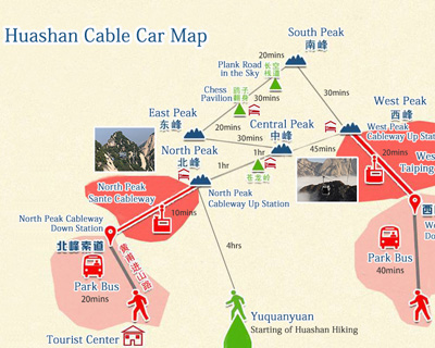 Mount Hua Cable Cars Map