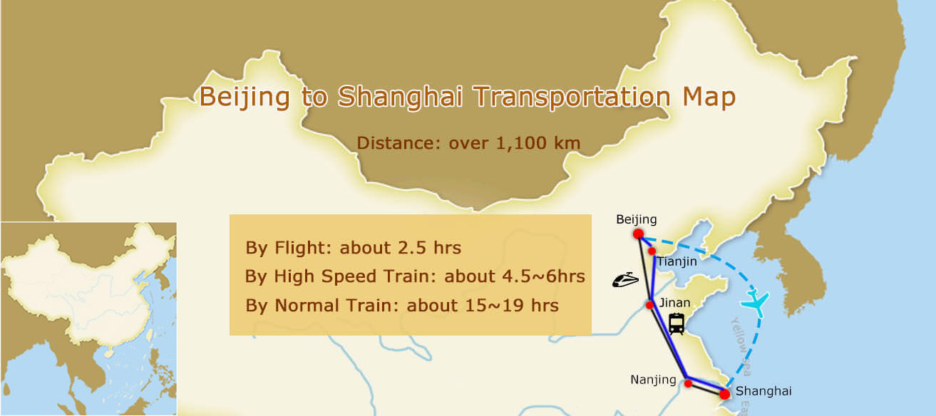 Beijing to Shanghai Map