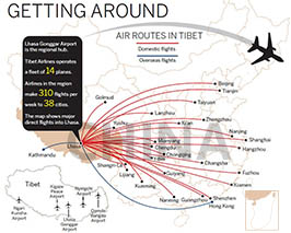 Flights to Tibet - Tibet Airlines Map