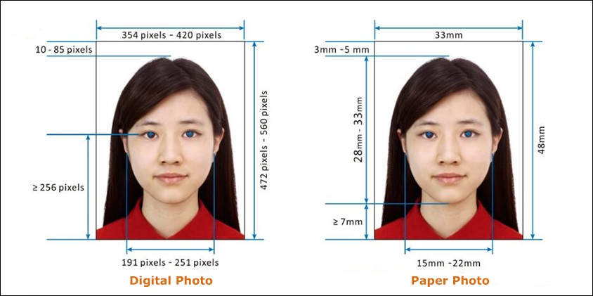 China Visa Application Photo Size Requirements 2020 2021