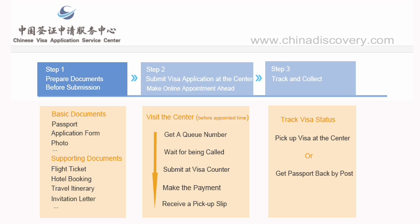Singapore Passport To China Visa Free China Visa Application 2020 2021