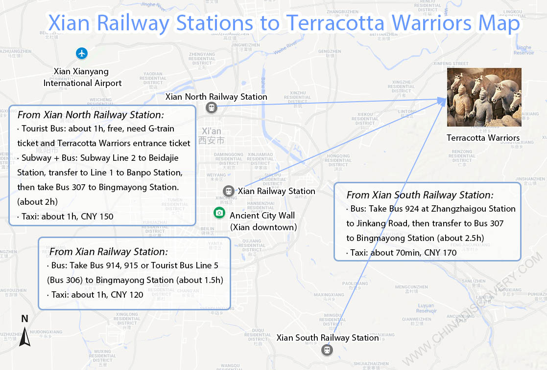 Xian Train Stations to Terracotta Warriors