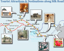 Tourist Attractions of Silk Road