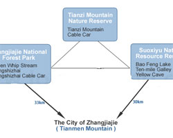 Map of Wulingyuan Scenic Area