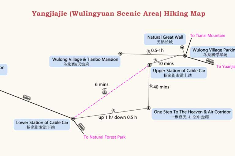 Yangjiajie Hiking Map