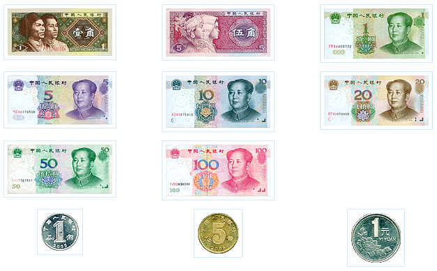 Chinese Money China Exchange Currency